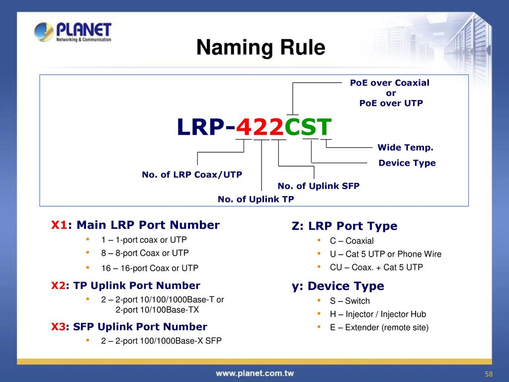 Power over Ethernet (PoE) Solution - ppt video online download