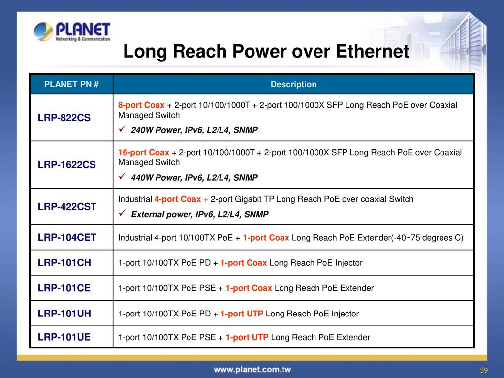 Power Over Ethernet Poe Solution Ppt Video Online Download Cable Wiring Com Four Port Cat5 Long Reach