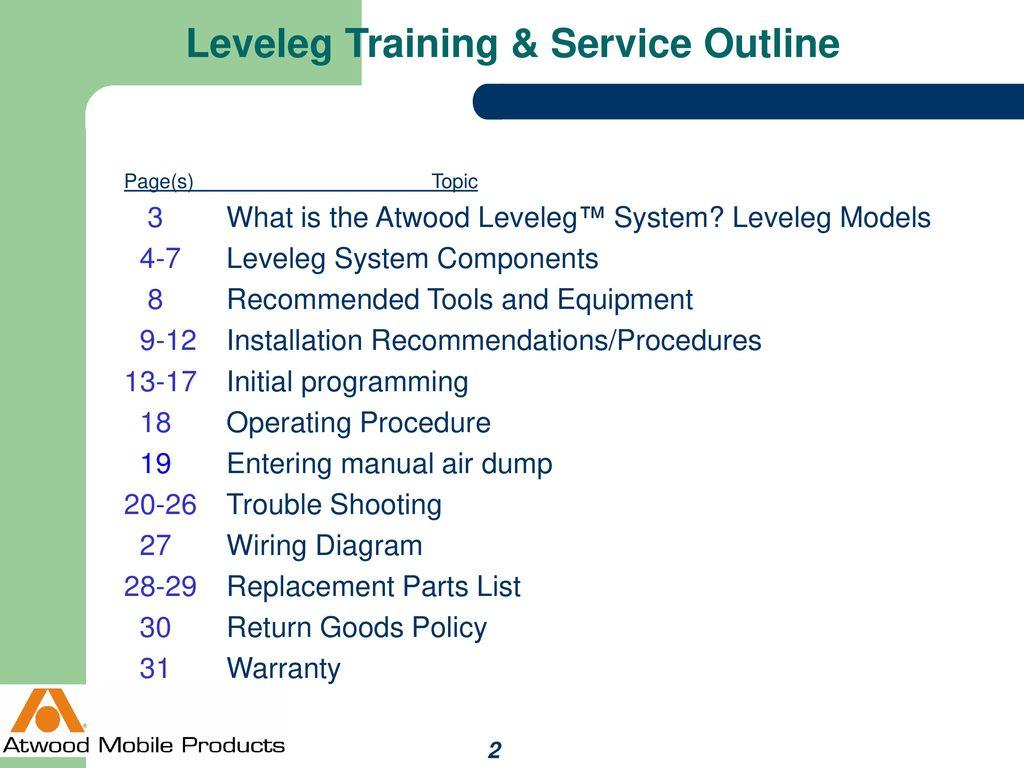 Auto Position Levelegs Ppt Download Three Battery Four Dump Wiring Diagram Leveleg Training Service Outline