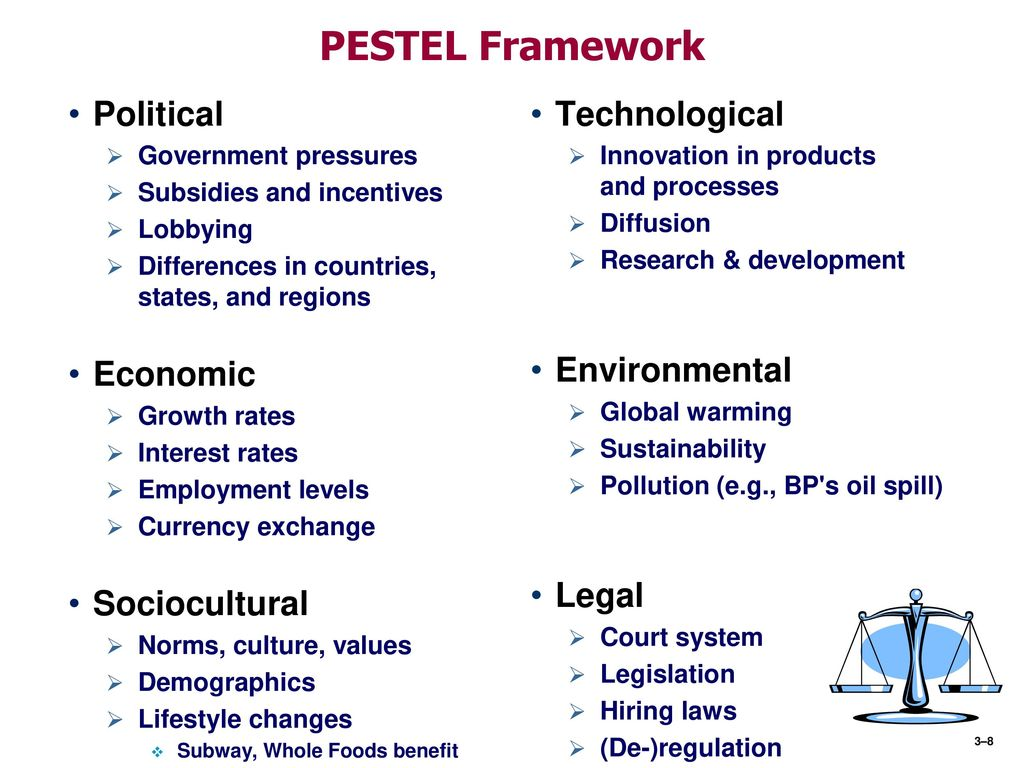 the pestel framework essay The pestel framework explains how a firm operates in the multiple levels of its external environment the pestel forces include political, economic, sociocultural, technological, ecological, and legal factors the structure-conduct-performance model is a theoretical framework that explains.