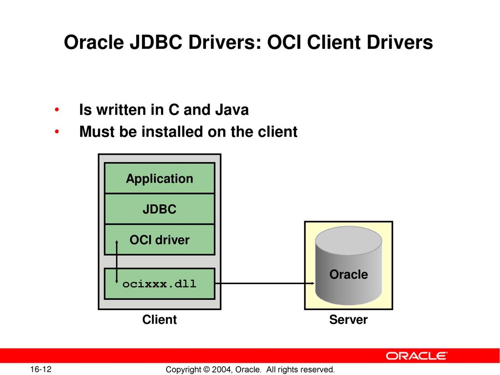 Using JDBC to Access the Database - ppt download