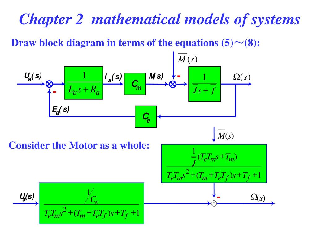dr mohammed abdulrazzaq ppt download system block diagram 33 chapter 2 mathematical models of systems draw block diagram