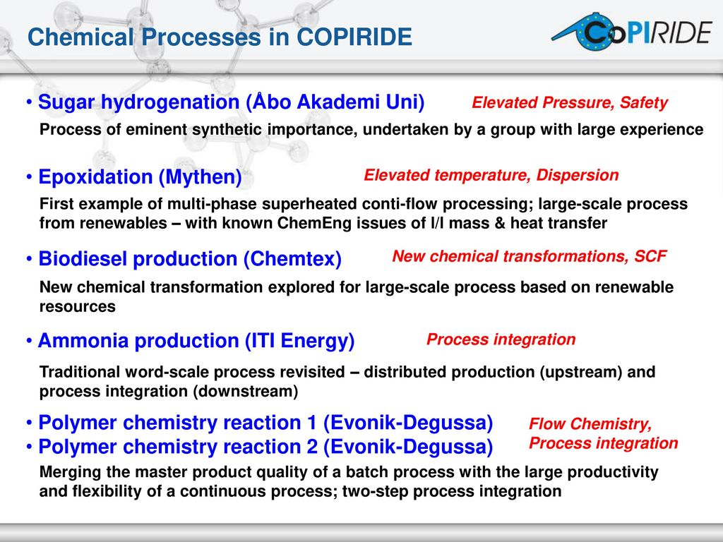 Micro Processing for Intensifying Fine Chemistry and as a