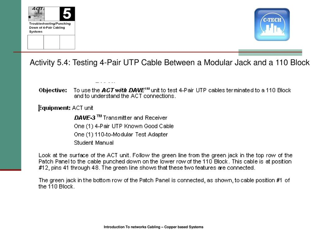 Introduction To Network Cabling Ppt Download Split Ether Cable Together With Patch Panel Wiring Also Manual Sobre 32 The