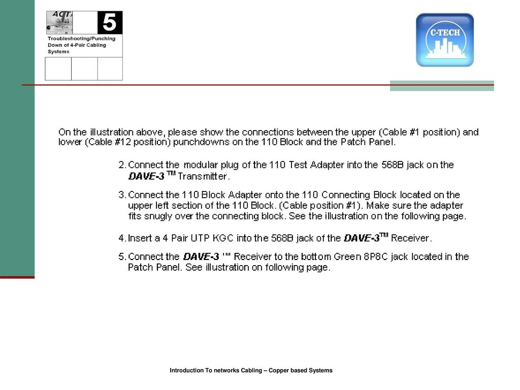 Introduction To Network Cabling Ppt Download 568b Wiring Patch Panel 35 1