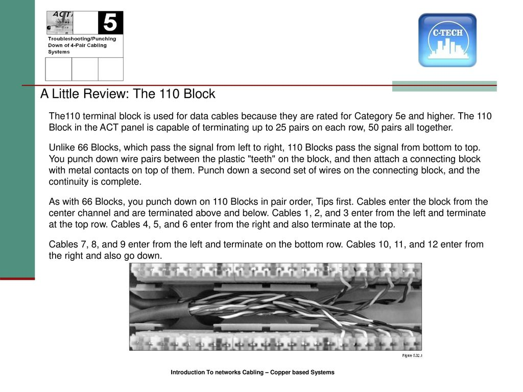 Introduction To Network Cabling Ppt Download Phone Wiring 110 Block A Little Review The