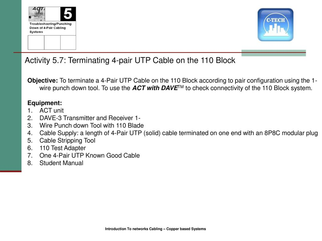 Introduction To Network Cabling Ppt Download Phone Wiring 110 Block Activity 57 Terminating 4 Pair Utp Cable On The