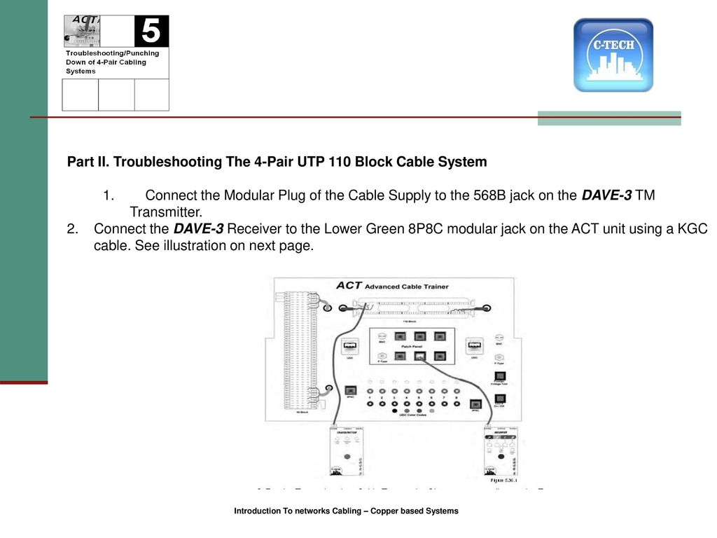 Introduction To Network Cabling Ppt Download 110 Block Rj45 Wiring Diagram Troubleshooting The 4 Pair Utp Cable System