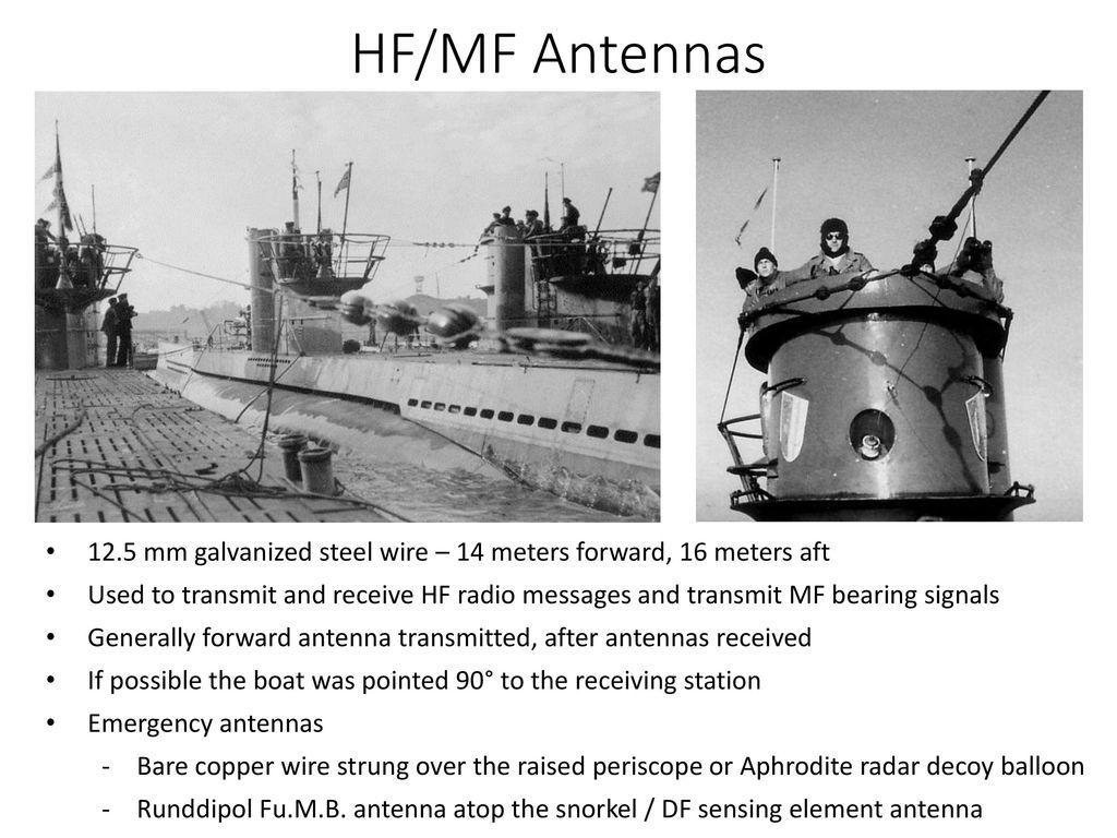 Personnel Equipment Procedures Ppt Download 25 Metres Range Short Wave Am Transmitter Telefunken S 406 S2 36