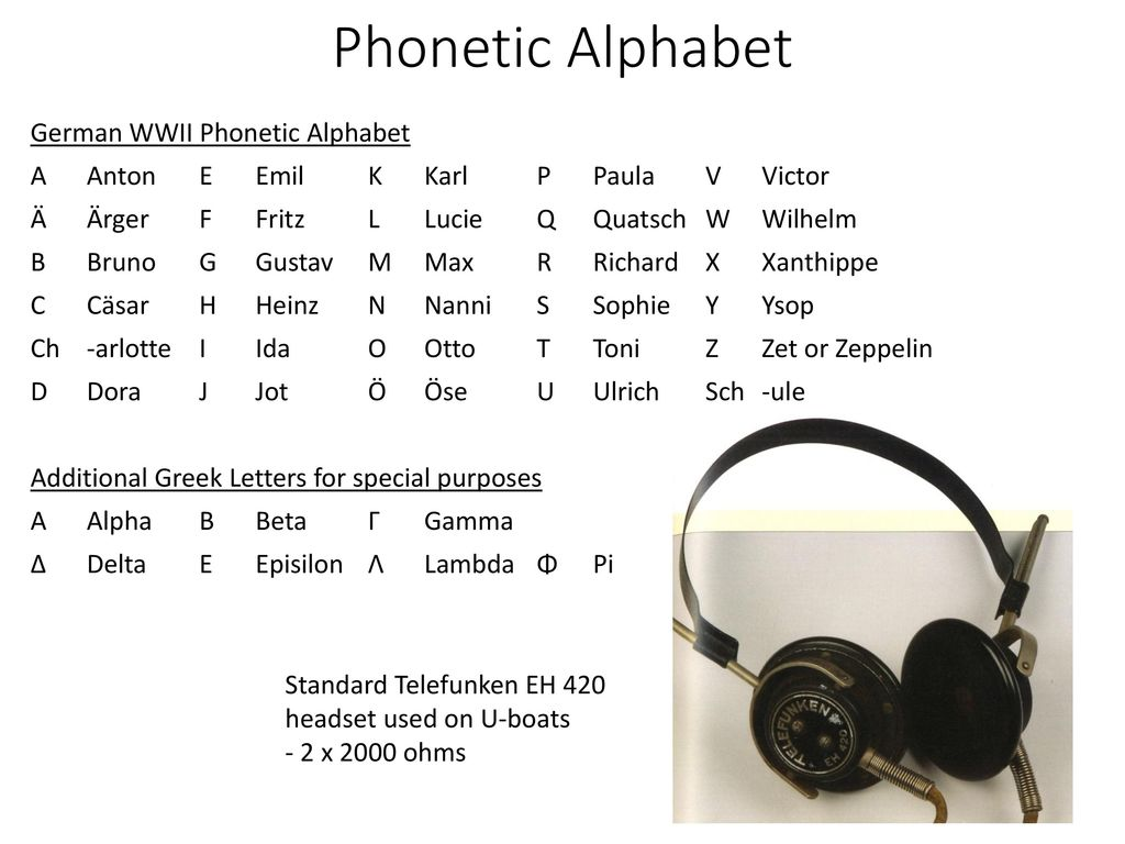 Personnel Equipment Procedures Ppt Download Otto Headset Wiring Diagram 7 Phonetic