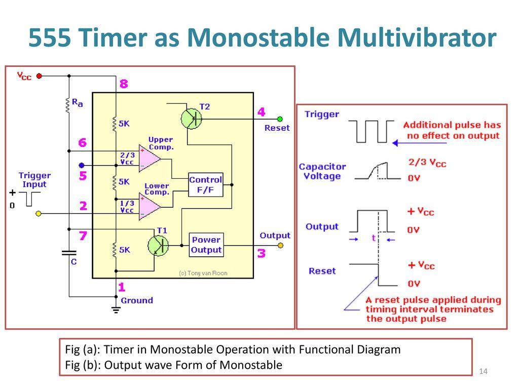 555 Timer Multivibtrator Ppt Download Pulse Position Modulator Circuit 555circuit Diagram As Monostable Multivibrator