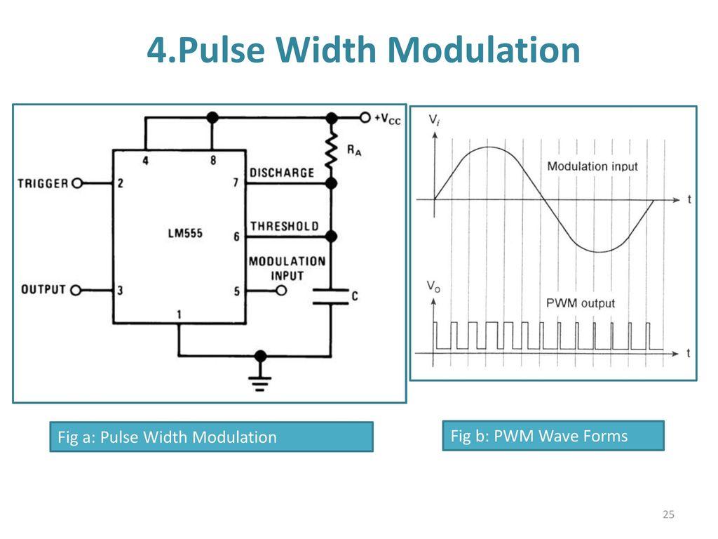 555 Timer Multivibtrator Ppt Download Pwm Signal Generator Circuit 25 4