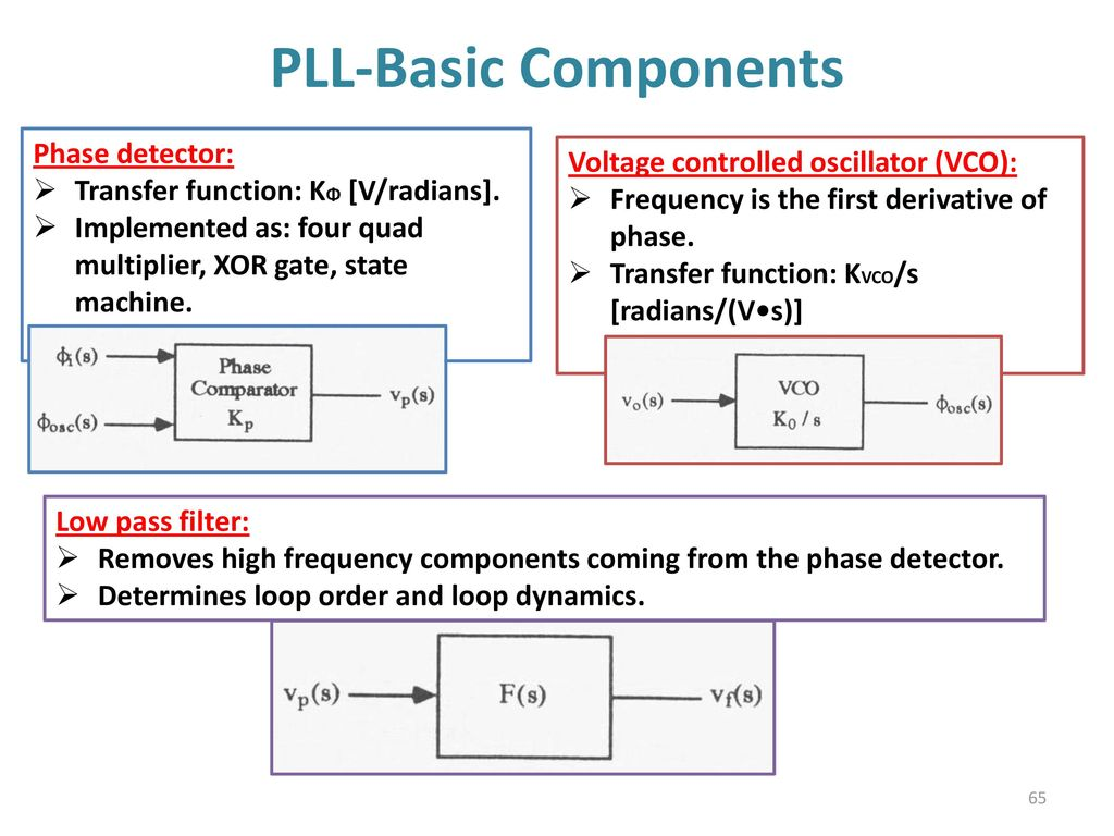 555 Timer Multivibtrator Ppt Download Voltagecontrolled Oscillator Vco Using The Is Shown In 65 Pll Basic