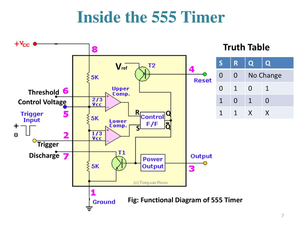 555 Timer Multivibtrator Ppt Download Circuit With Variable On Off Times Schematic Inside The Truth Table Vref Threshold Control Voltage