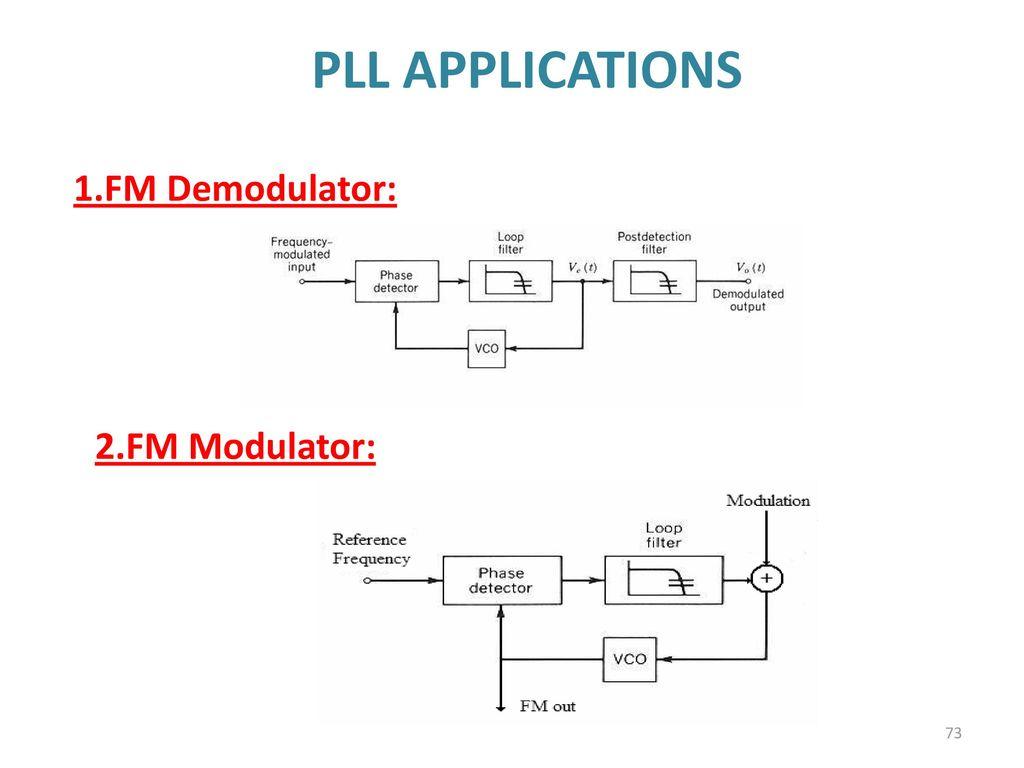 555 Timer Multivibtrator Ppt Download Pll Fm Demodulator Circuit Schematic Diagram 73 Applications 1fm 2fm Modulator
