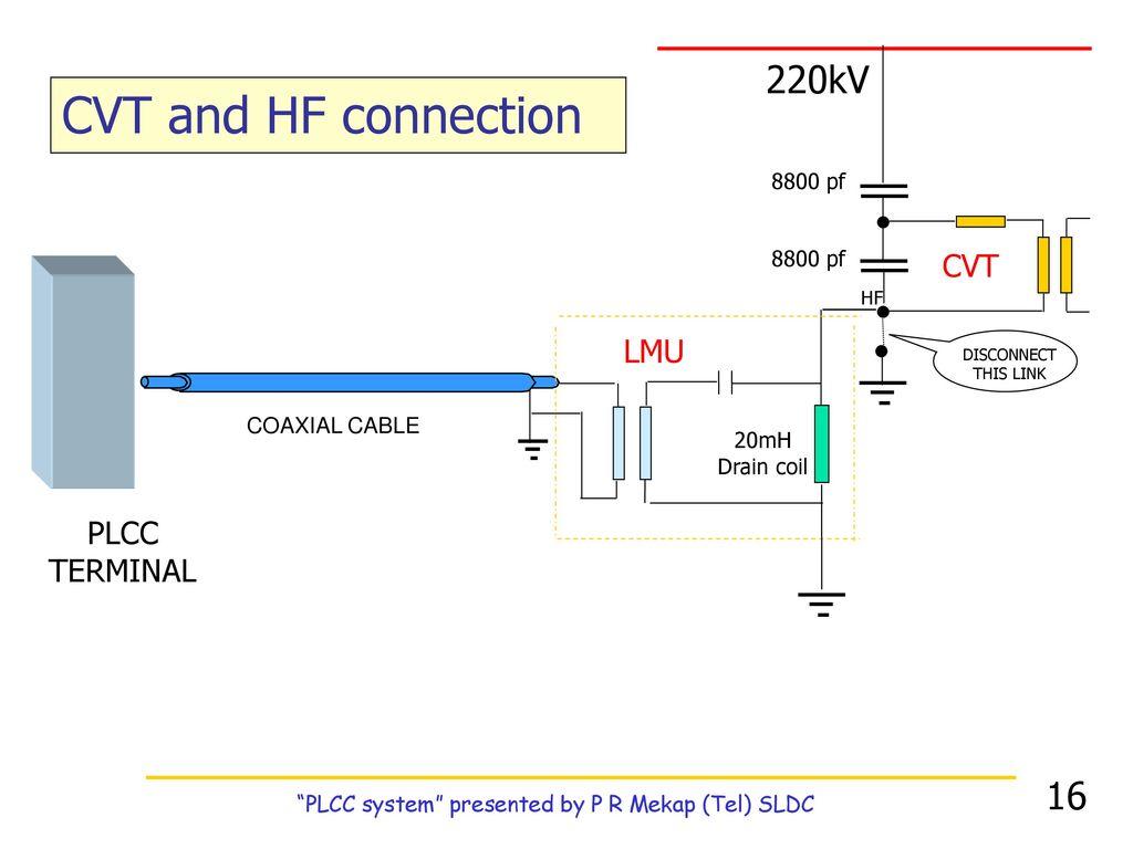 Plcc System By Prmekap Asstengineer Sldcbbsr Ppt Download Tel Cable Wiring Diagram Presented P R Mekap Sldc