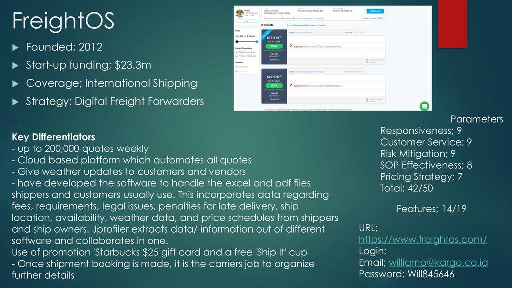 Global Start-ups Similar to Kargo co id - ppt download