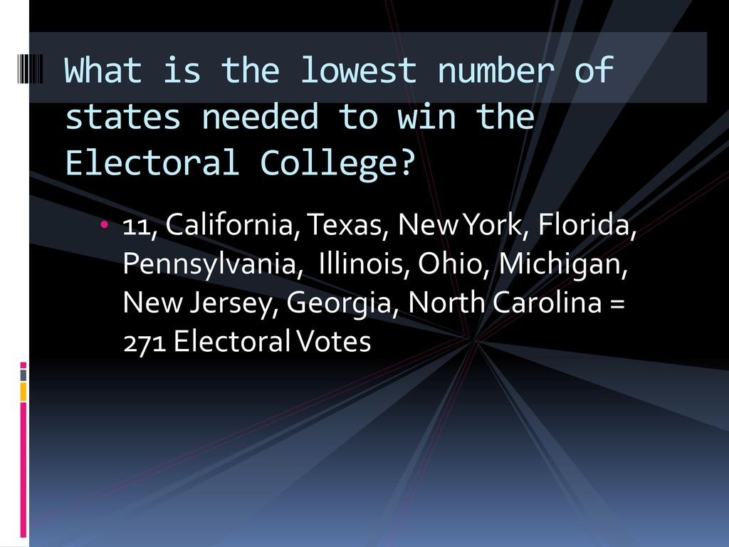 creation of the electoral college - ppt download