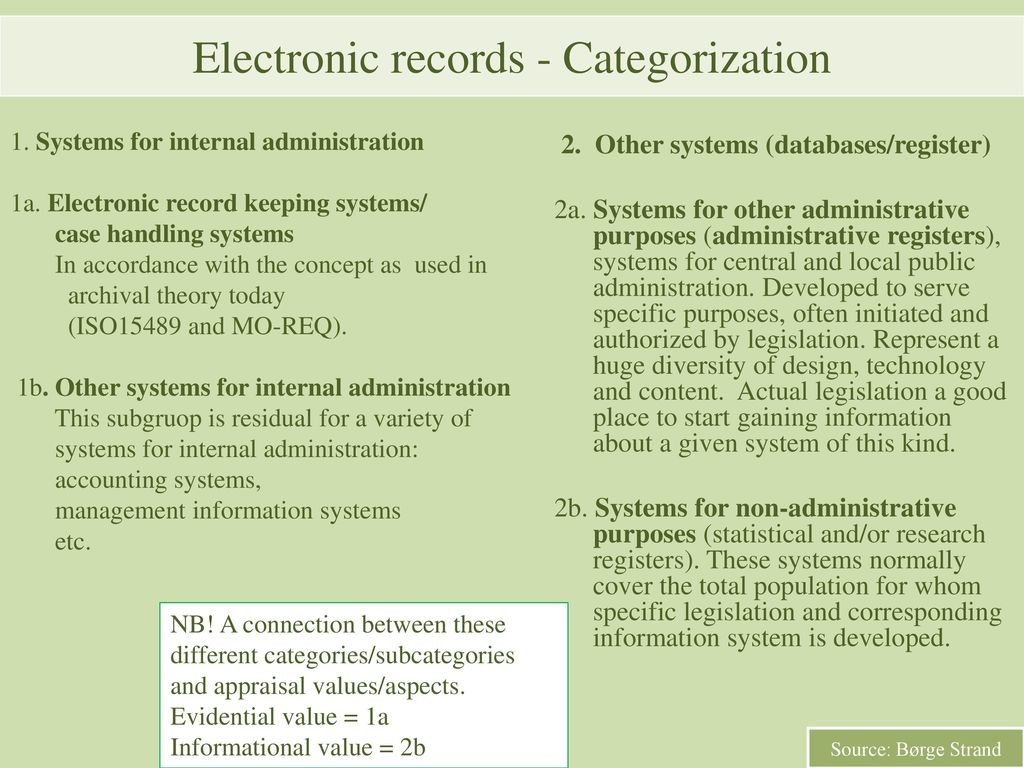 What About Electronic Records Ppt Download The G8 Electronics Nb This Section Is Under Development Categorization