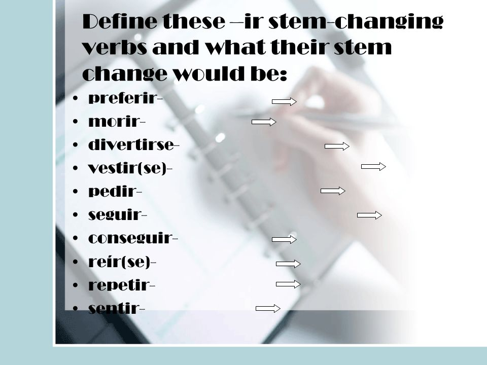 Define these –ir stem-changing verbs and what their stem change would be: