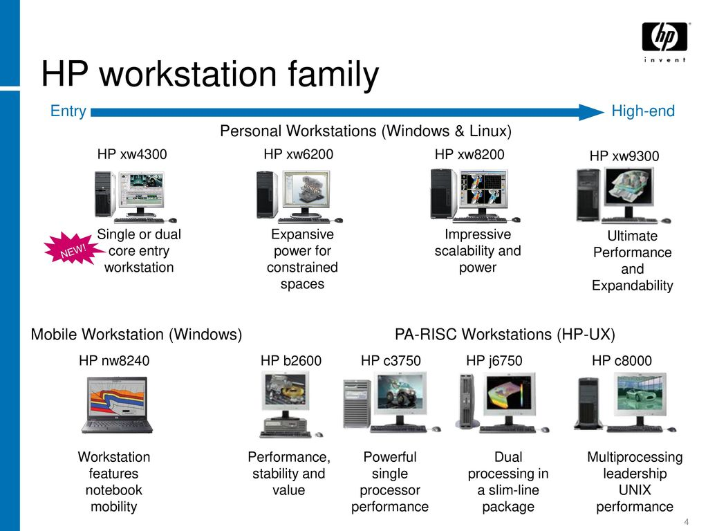HP Personal Workstations Engineered for innovators (May 2005