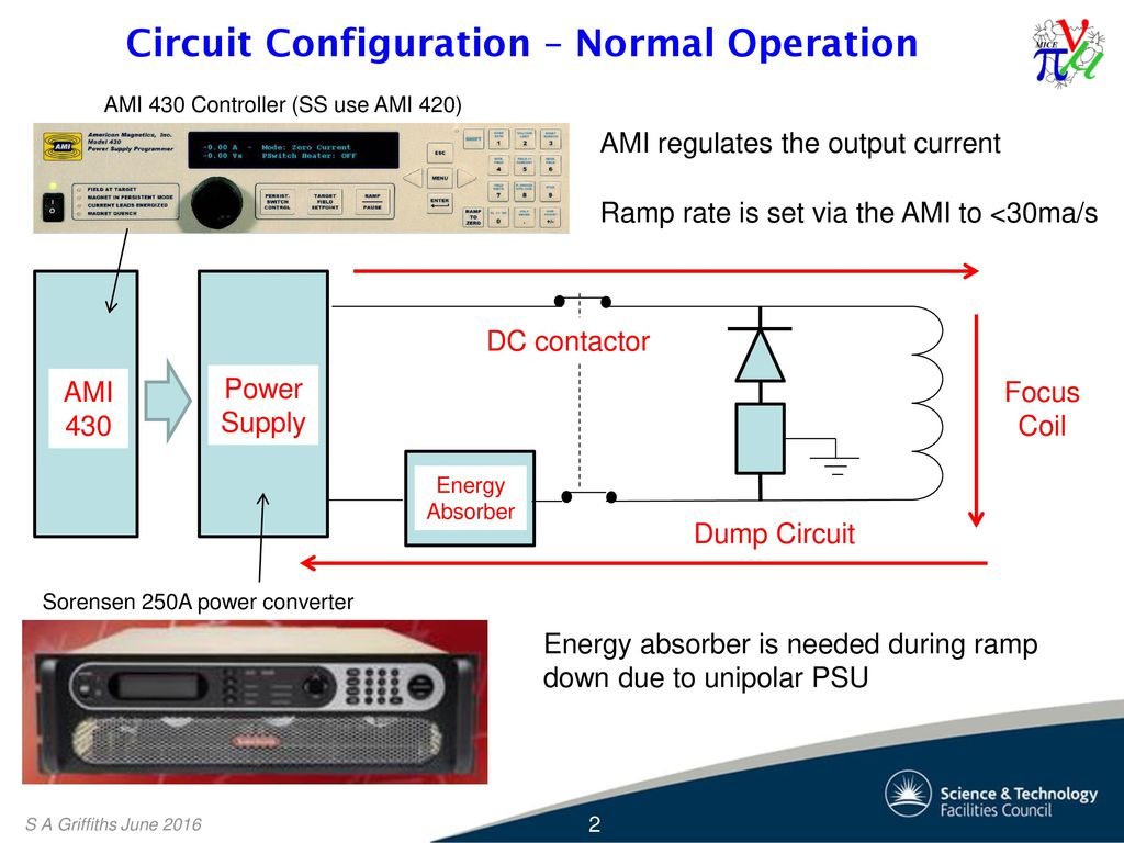 Electrical Configuration And System Protection Ppt Download Dc Contactor Wiring 2 Circuit