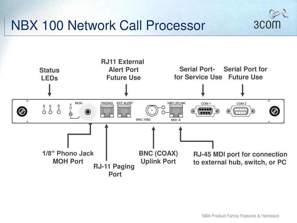 3com network supervisor 6 activation key