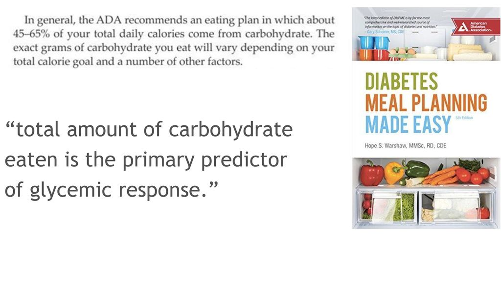 Ketogenic Diet For Type 2 Diabetes Ppt Download