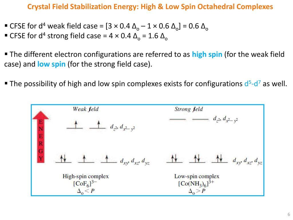 crystal field stabilization energy pdf