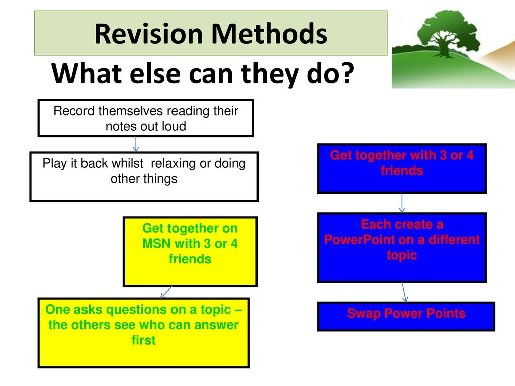 How Can You Help Your Child To Achieve Ppt Download Grade Bitesize Physics Generation Of Electricity Revision Page 3 35