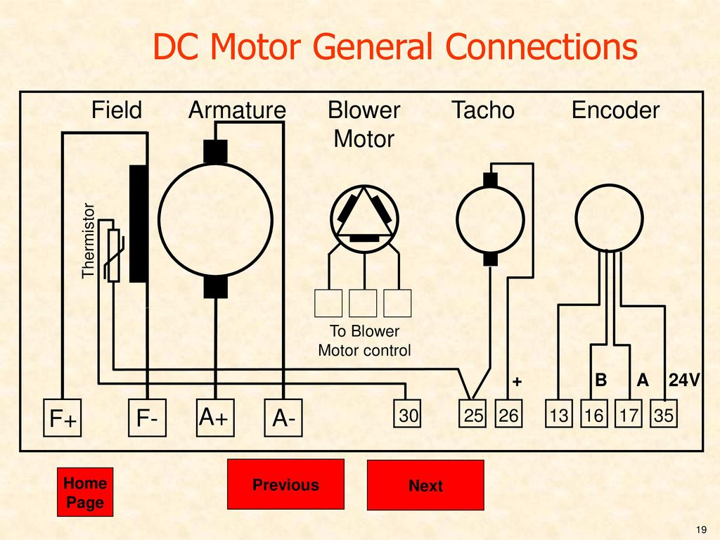 This Presentation Is Driven By The Mouse Or Pointing Device Ppt Dc To Ac Generator Wiring Diagram Tachometer Motor General Connections