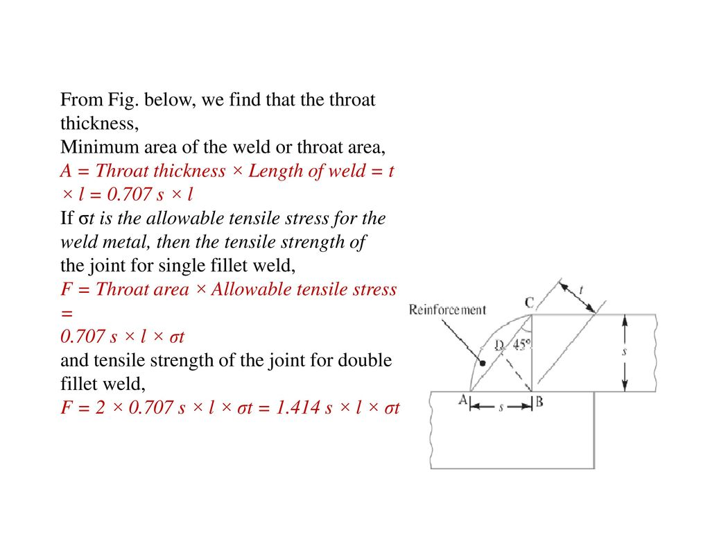 Design Of Welded Joints Ppt Video Online Download Forge Welding Diagram 13 From