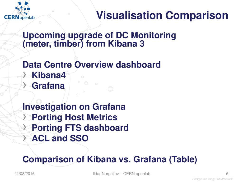 Kibana, Grafana and Zeppelin on Monitoring data - ppt video