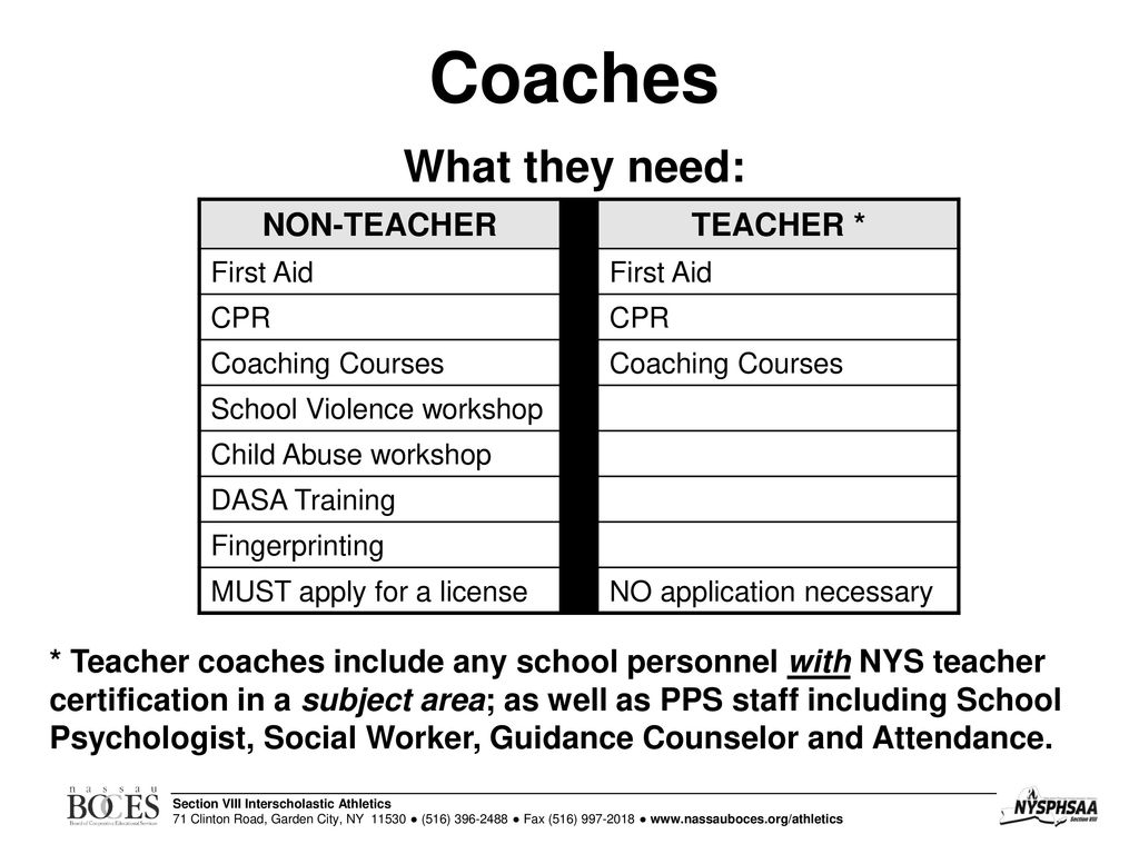 Review Of Coaching Procedures New Athletic Staff Workshop Ppt Download