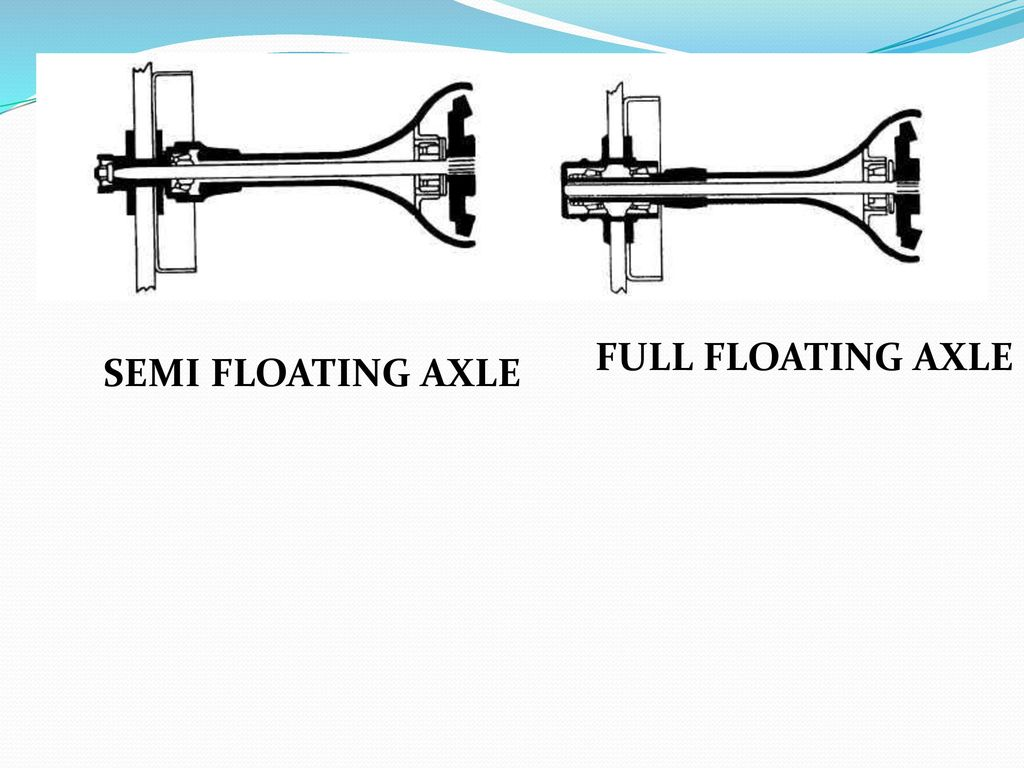 Full Floating Axle >> Rear Axle Ppt Download