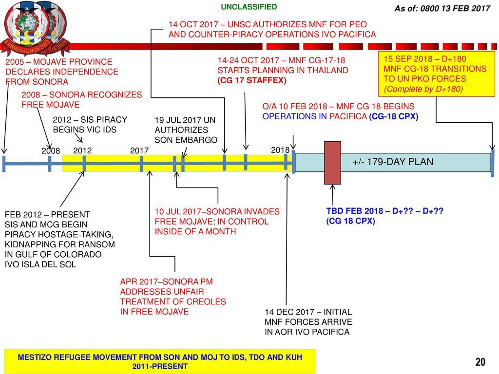 COBRA GOLD Scenario Brief - ppt download