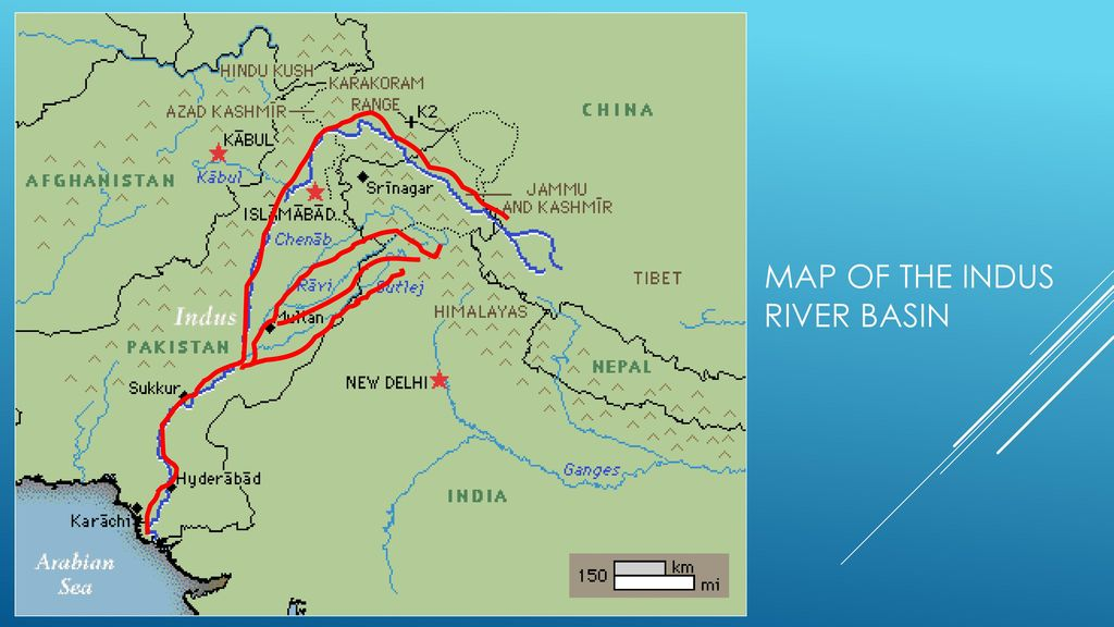 The Indus River WATER Basin Dispute - ppt video online download