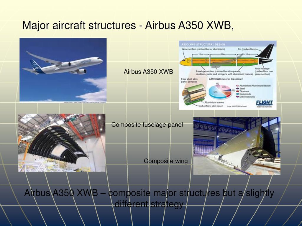 """TOULOUSE BRANCH """"The Development of Composite Applications"""