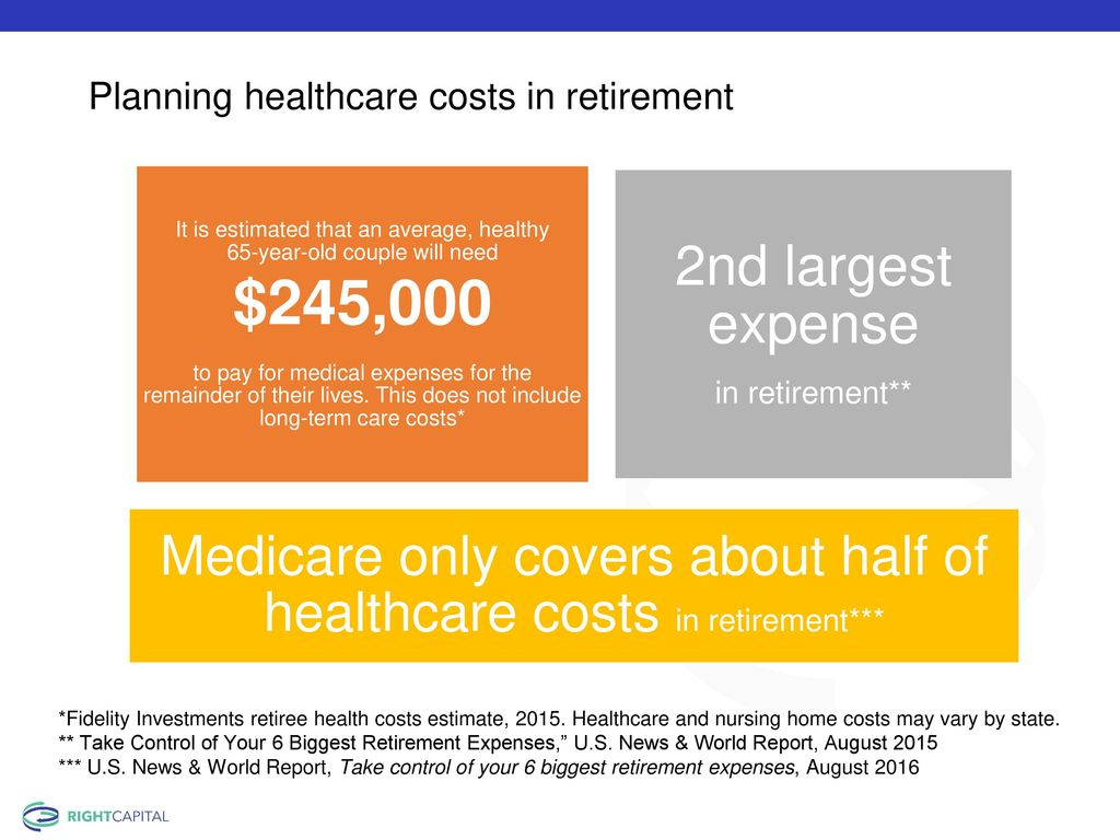 How to Pay for Healthcare in Retirement pictures