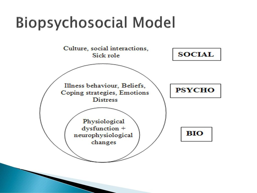 biopsychosocial model of depression ppt