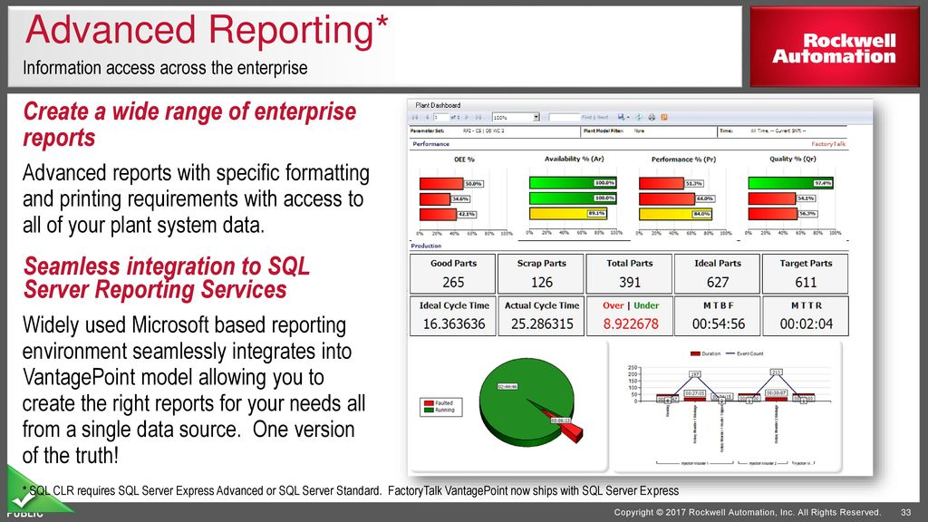 What do I do with all this Data? - ppt download