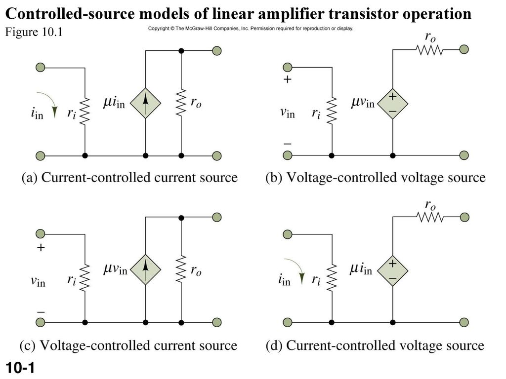 Chapter 10 Ac Power Bipolar Junction Transistors Operation Circuit Current Source Controlled Models Of Linear Amplifier Transistor