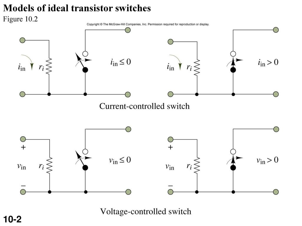 Chapter 10 Ac Power Bipolar Junction Transistors Operation Circuit Parallel 250 Pnp Transistor Switch Series And Circuits 3 Models Of Ideal Switches
