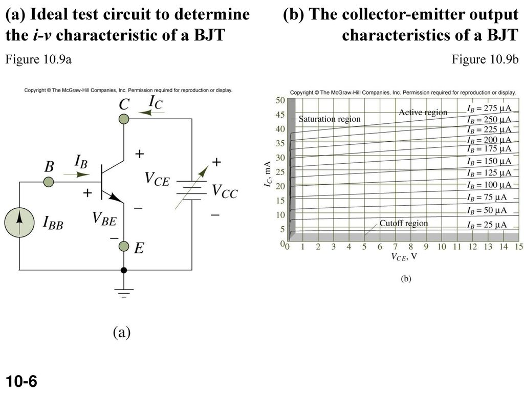 chapter 10 ac power bipolar junction transistors  operation  circuit models  and applications