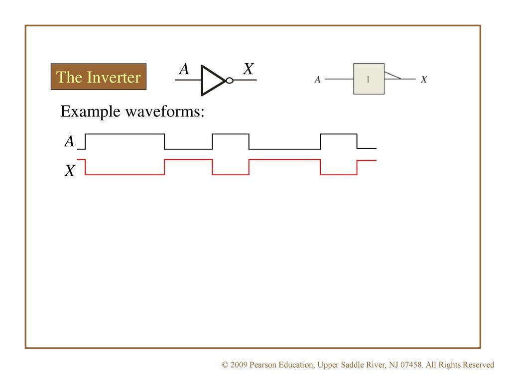 Digital Electronics Professor Nick Reeder Ppt Download Figure 48 Ttl Inverter Circuit 69 A X The Example Waveforms