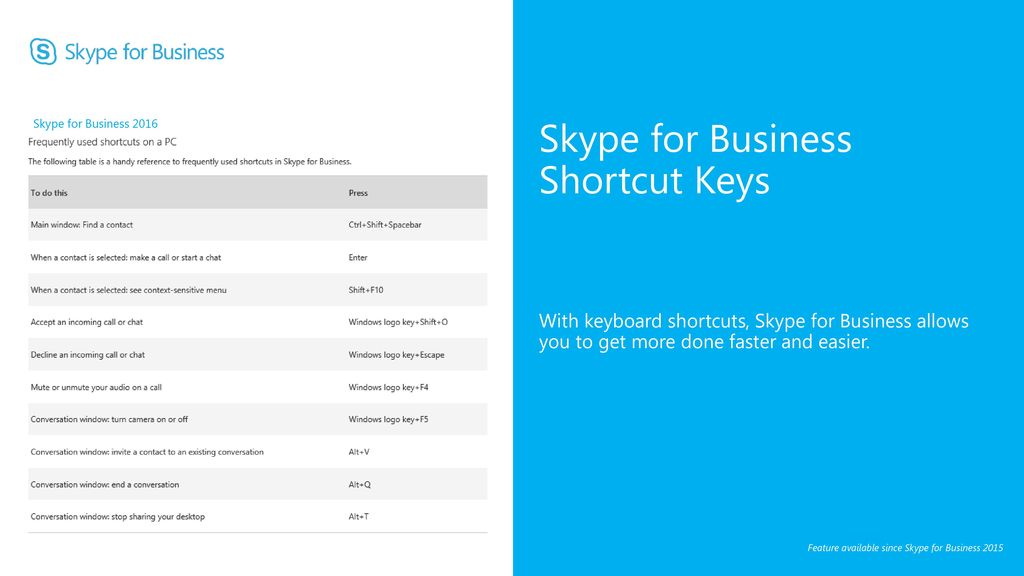 skype for business keyboard shortcuts