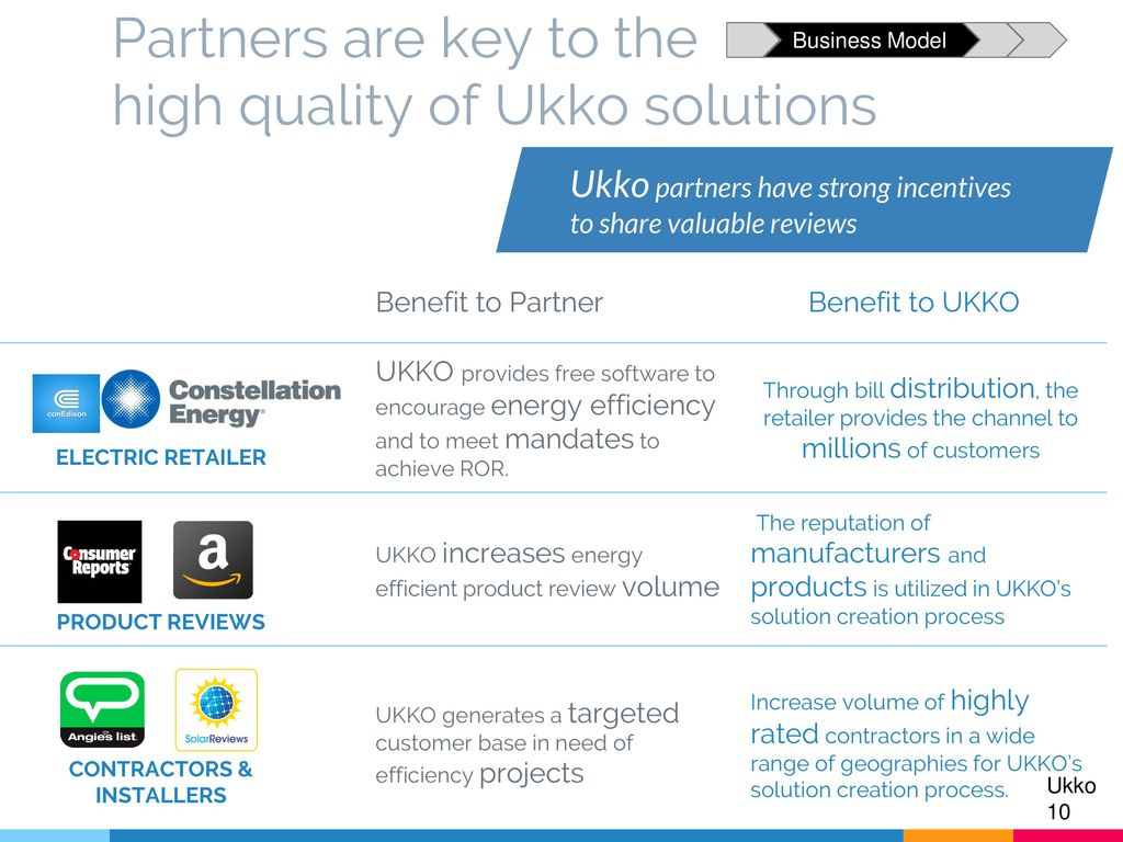 Ukko Targeted Solutions for Residential Energy Efficiency and