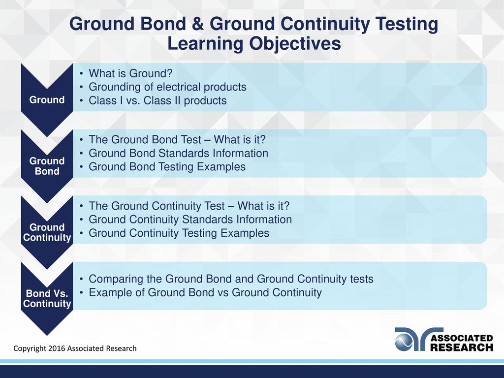 Ground Bond And Continuity Testing Ppt Download Continuitytestercircuitprojectjpg Learning Objectives