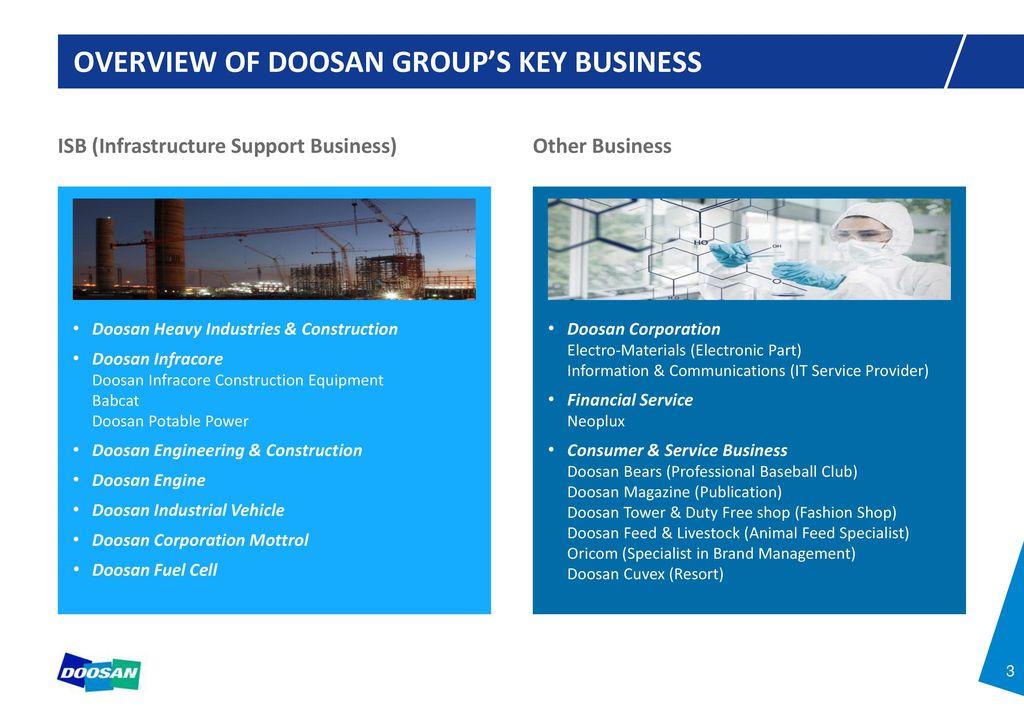 Doosan Fuel Cell Stock