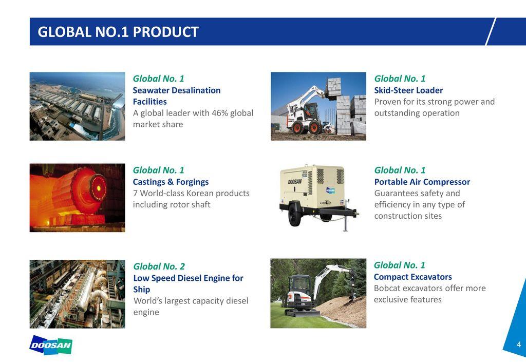 Doosan Fuel Cell America Stock